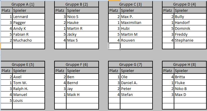 Jedermann-Turnier 114