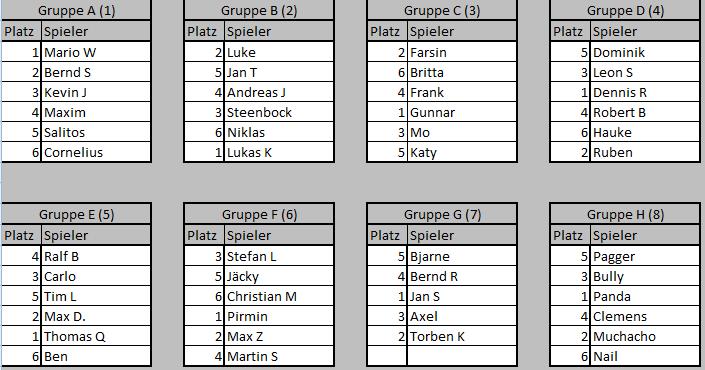 Jedermann-Turnier 116