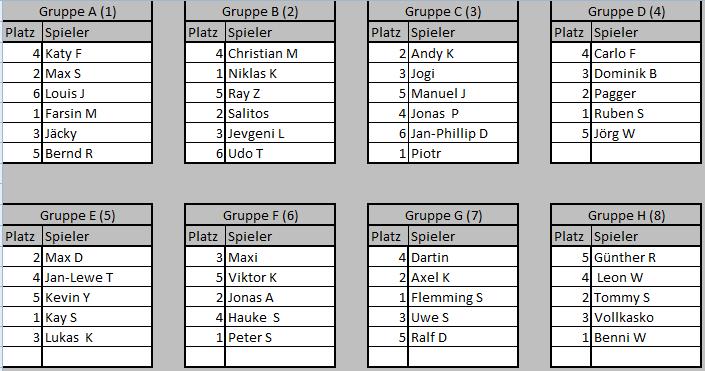 Jedermann-Turnier 118